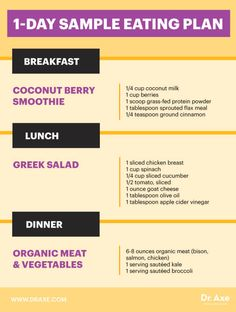 Fat loss meal plans for males