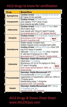 ACLS Drugs & Doses Cheat Sheet for Certification ACLS drugs to know for certification Epinephrine Dosage Chart Wonderfully Dose Of Dopamine Dobutamine nor Epinephrine Of Epinephrine Dosage Chart Admirably Free ACLS Acute Coronary Syndromes RN Med Surg Nursing, Cardiac Nursing, Pharmacology Nursing, Oncology Nursing, Nursing Diagnosis, Cardiovascular Nursing, Nursing Study Tips, Nursing Information, Nursing School Notes