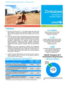 Zimbabwe Zimbabwe Humanitarian Situation Report No