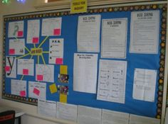 Tools for Inquiry Bulletin Board.  This teacher's room is my new favorite classroom.