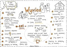 Przegląd form wypowiedzi pisemnej – Od słowa do słowa Aa School, School Notes, Back To School, Learn Polish, Bullet Journal Graphics, Polish Language, College Checklist, Text Types, School Subjects