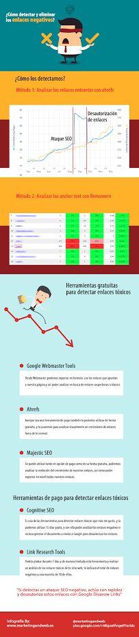 Intresante infografía sobre el trabajo entre bambalinas del desarrollo web