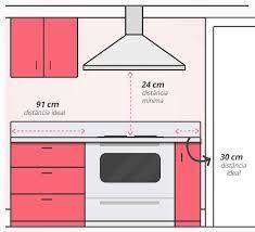 Resultado de imagem para distancia espaços cozinha