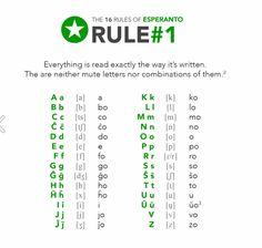 esperanto: rule 1
