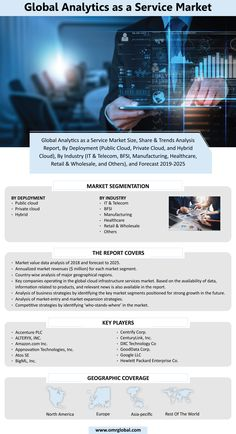 The global analytics as a service market is expected to exhibit a significant CAGR during the forecast period, 2019-2025. The key factors that positively affect the growth of the global analytics as a service market include the increased ability of technologies to bear a huge amount of workload via cloud, lower costs of ownership, and business intelligence maturation. Sas Institute, Cloud Based Services, Platform As A Service, Key Company, Science Tools, Market Segmentation, Trend Analysis, Cloud Infrastructure, Financial Analysis