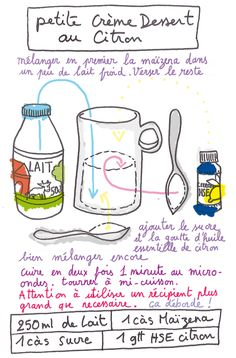 fr category page 12 French Desserts, Easy Desserts, Lemon Recipes, Sweet Recipes, Mousse, Creme Dessert, Danette May, Kitchen Drawing, English Food