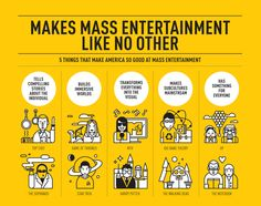 Mass Entertainment Icons by Angela Soh, via Behance