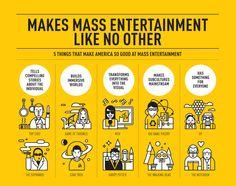 Mass Entertainment Icons by Angela Soh, via Behance