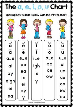 Step Vowel Blends (Digraphs): This file is a collection of aids that will complement your phonemic awareness and phonics program. Vowels are organized under a, e, i, o, u. Phonics Reading, Teaching Phonics, Teaching Reading, Reading Skills, Guided Reading, Teaching Resources, Reading Comprehension, Phonics Rules, Phonics Words