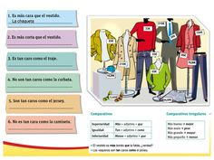 los comparativos. https://www.letslearnspanish.co.uk/wp-content/uploads/2014/09/comparativos.jpg