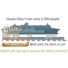 ...so, Noah was a timelord and the Ark a TARDIS?... funny, there was nothing about that in Bible study...