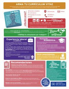 Cómo armar tu Curriculum Vitae #infografia #infographic #empleo