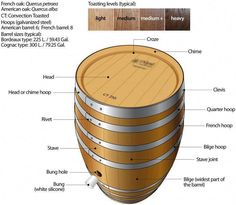 Learn about the work of cooperage; the art of making whisky barrels, oak barrels, and bourbon barrels. Wine Facts, Wine Education, Wine Guide, Wine Decor, In Vino Veritas, French Oak, Wine And Beer, Wine Storage, Wine And Spirits
