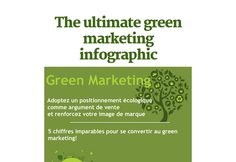 The ultimate green marketing infographic