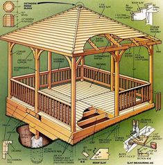 square gazebo blueprint diagram 1 here are some free step by step diy square gazebo plans and blueprints for building a beautiful square gazebo - Screened Gazebo