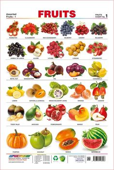 Spectrum Pre - School Kids Learning Laminated Educational Fruits Name Wall Chart : Office Products Food Vocabulary, English Vocabulary, English Food, Learn English, Vegetable Chart, Fruit Names, Vegetable Pictures, Fruit List, Fruit Benefits