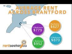 Check out the Average Rents for #Apartments in #Brantford #Ontario here -> www.RentSeeker.ca -> from @RentSeeker