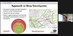 Natural Resources, Slovenia, Regional, Geology, Investigations, Croatia, Models, 3d, Twitter