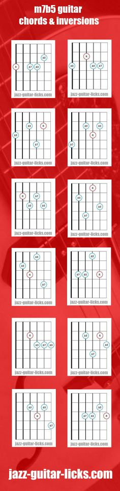 m7b5 jazz guitar chords and inversions #jazzguitarchords