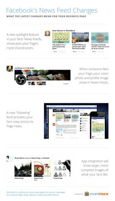 INFOGRAPHIC: What To Expect From Facebook's News Feed