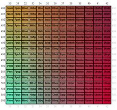 Periodic System of the Elements by Alexander Christiaan Jacob Dekker, via Behance