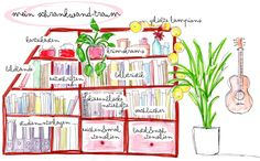 Illustration Schrankwand