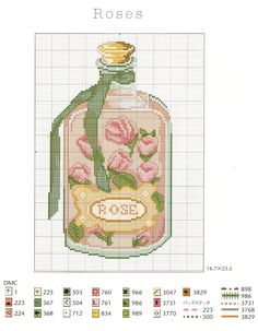 Borduren - Algemeen *Cross Stitch ~Patroon Parfumflesje~