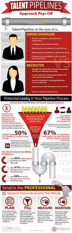 talent pipelines