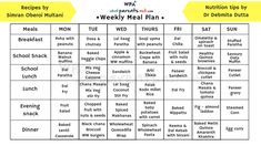 Indian Meal Plan For A Week For Busy Working Moms. Tips and Ideas indian weekly meal plan<br> Children must eat a balanced diet and their wholesome meals must be cooked at home. This article makes cooking at home easy with tips and tricks Healthy Weekly Meal Plan, Weekly Meal Planner, Diet Meal Plans, Mom Planner, Weekly Schedule, Tips And Tricks, Indian Diet, Indian Meal, Instant Pot