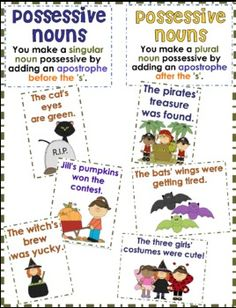 Possessive Nouns: If you are confused with where the apostrophe goes, this anchor chart will help. FREE