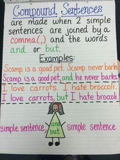 Compound Sentences Anchor Chart (2nd grade)