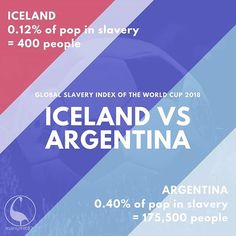 Many #Argentinians are #trafficked to #urban areas for forced #prostitution. Mostly #Bolivians #Paraguayans and #Peruvians are trafficked into the country for #forcedlabor in #sweatshops and #agriculture. #Iceland is a destination for trafficked people from #Baltic states #EasternEurope #SouthAmerica and #China. The victims are forced to prostitution and labor in #restaurant and #construction industries. (Source: Trafficking in Persons Report 2009)