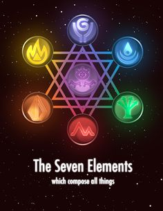 Elemental star for a mythology(gies) that I HAVE actually done things with. Fir… – Vudu – Rent, Buy or Watch Movies with No Fee! Element Symbols, Alchemy Symbols, Magic Symbols, Magic Book, Magic Art, Writing Fantasy, Fantasy Art, Ying Yang, Supernatural Symbols