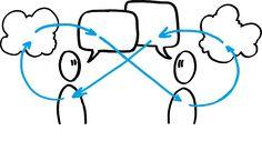 Les boucles de la communication. Nicolas Gros, facilitateur graphique chez Wild is the Game