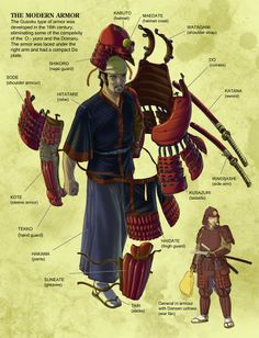 Cómo es la armadura de un samurái.