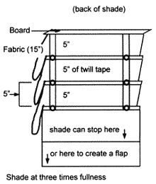 How to make Hobbled Roman Shades with diagrams. (Hobbled means that pleats remain even when shade is lowered.) Draperies & Window Coverings Online - Big Picture