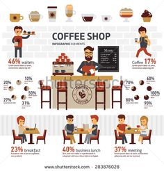 Infographic Coffee shop vector flat illustration with barrista, cafe and different tipes coffee