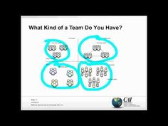 Seven Tips for Improving Your Geographically Distributed Agile Team (At Least!)   In this webinar, you will learn how to make geographically distributed agile teams work.