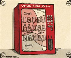 Venn-ding Machine
