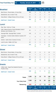MyFitnessPal Net Carbs Food Diary: http://www.travelinglowcarb.com/15553/3-days-of-low-carb-macros/