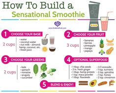 How To Build The PERFECT Smoothie (That Tastes Sensationally Awesome!)