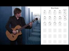 Guitar Chords: Minor, Minor-Major-7th, Minor Seventh, Minor Sixth Chords for Guitar Lovers - YouTube