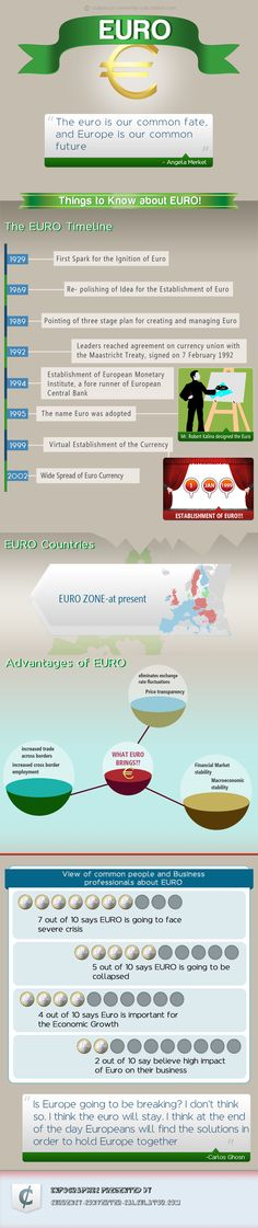 This infographic about Euro is presented by http://www.currency-converter-calculator.com dedicated to all the people who need to find out the current exchange rates. Traders, backpackers, business owners looking to do transactions need a reliable source they can count on, and that's where currency-converter-calculator.com comes in. Converter-calculator.com is one of the best accurate currency converter calculators available today.