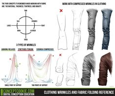 Clothing Wrinkles and Fabric Folding Reference by ConceptCookie.deviantart.com on @deviantART