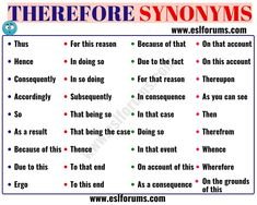 THEREFORE Synonym! If you are looking for other words to use instead of THEREFORE (Therefore synonyms). In this lesson, you will learn 36 synonyms for THEREFORE to expand your own synonyms dictionary. Learn English For Free, Learn English Grammar, Learn English Words, English Vocabulary, Teaching English, English Language, Writing Words, Essay Writing, Writing A Book
