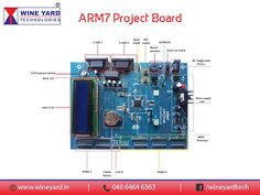 ARM7 Project Board. Click Here for more products.http://wineyard.in/Products.php