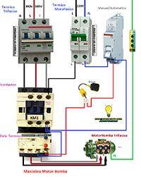 Calonge Esquemas eléctricos: Maniobra motor bomba