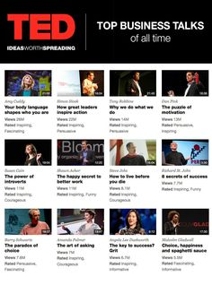Keep your business thinking creatively. Watch these 7 thought-provoking videos and check out this list of the top-viewed business TED Talks of all time. Top Ted Talks, Best Ted Talks, Leadership Development, Self Development, Personal Development, Leadership Activities, Ted Talks Leadership, Education Quotes, Science Education