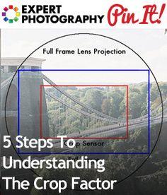 5 Steps To Understanding The Crop Factor. Tutorial by Josh Dunlop @ expertphotography.com.