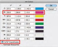 Separations for Four-Color Process Printing | Printwear